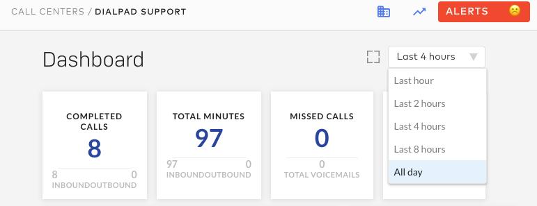 Access Call Center Supervisor Dashboard – Dialpad