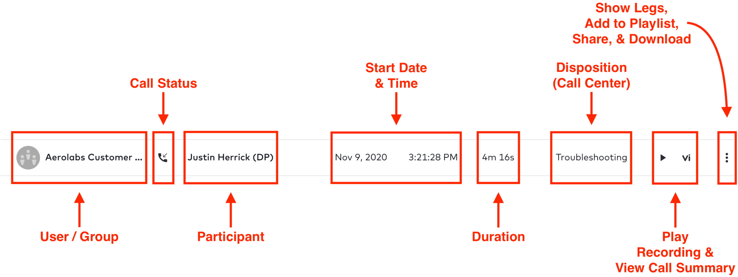 dp-call-history-example-entry.png