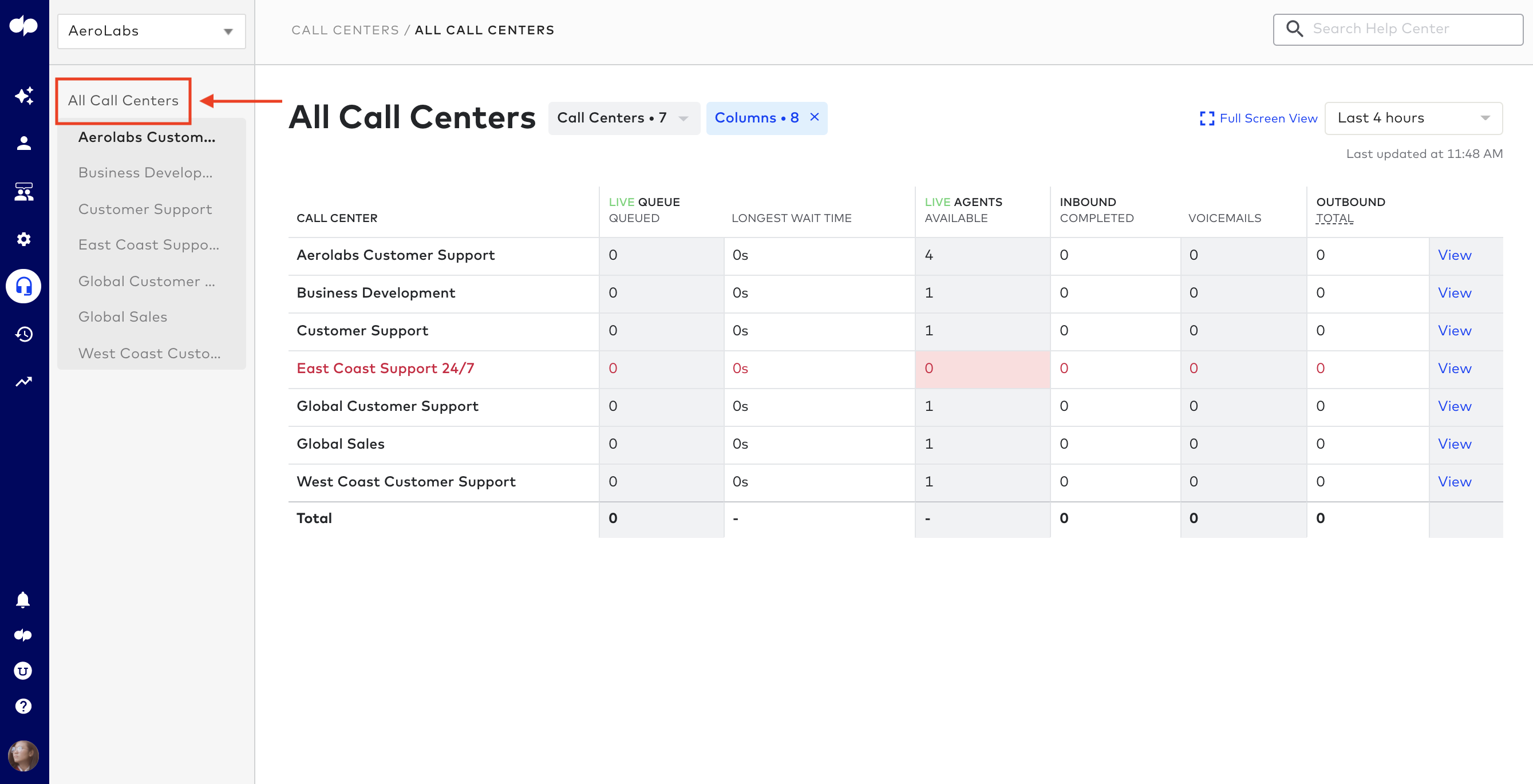 dp-supervisor-dashboard-all-call-centers.png