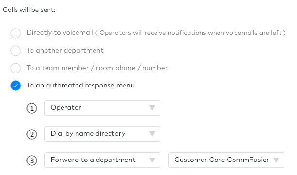 Dial By Name Or Extension Directory Dialpad